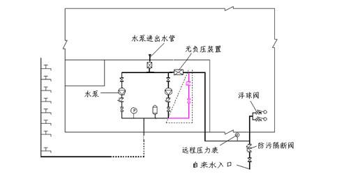 建筑水箱结构图